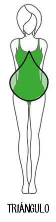 Tipos de cuerpo en triángulo